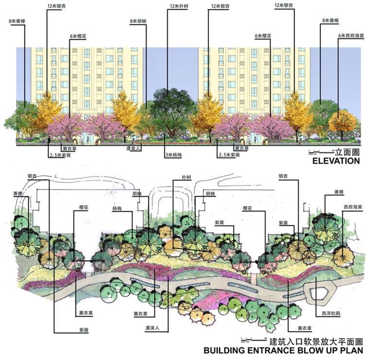 上海仁恒东郊花园景观设计