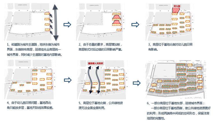 上海青浦绿地新里波洛克公馆-PC样板示范工程