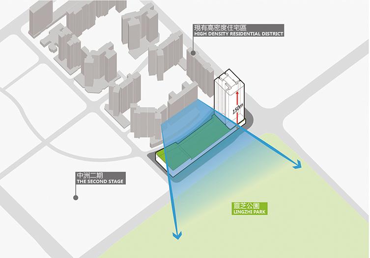 场地设计策略4.jpg