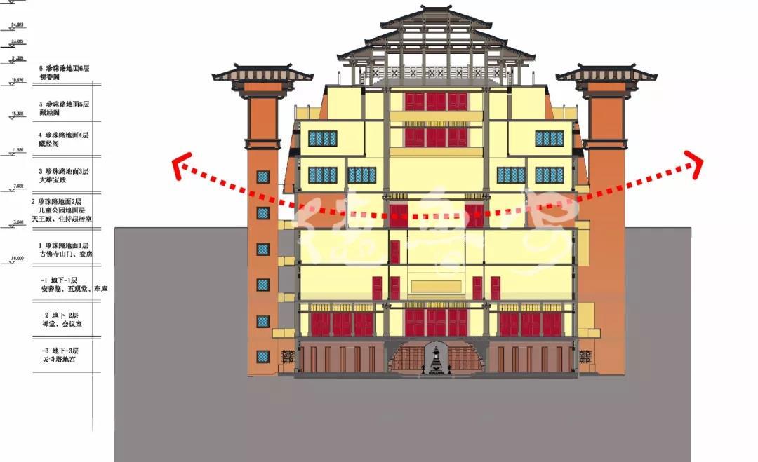 佛寺概念性规划与建筑方案设计   整个规划延续古佛寺传统的寺院格局