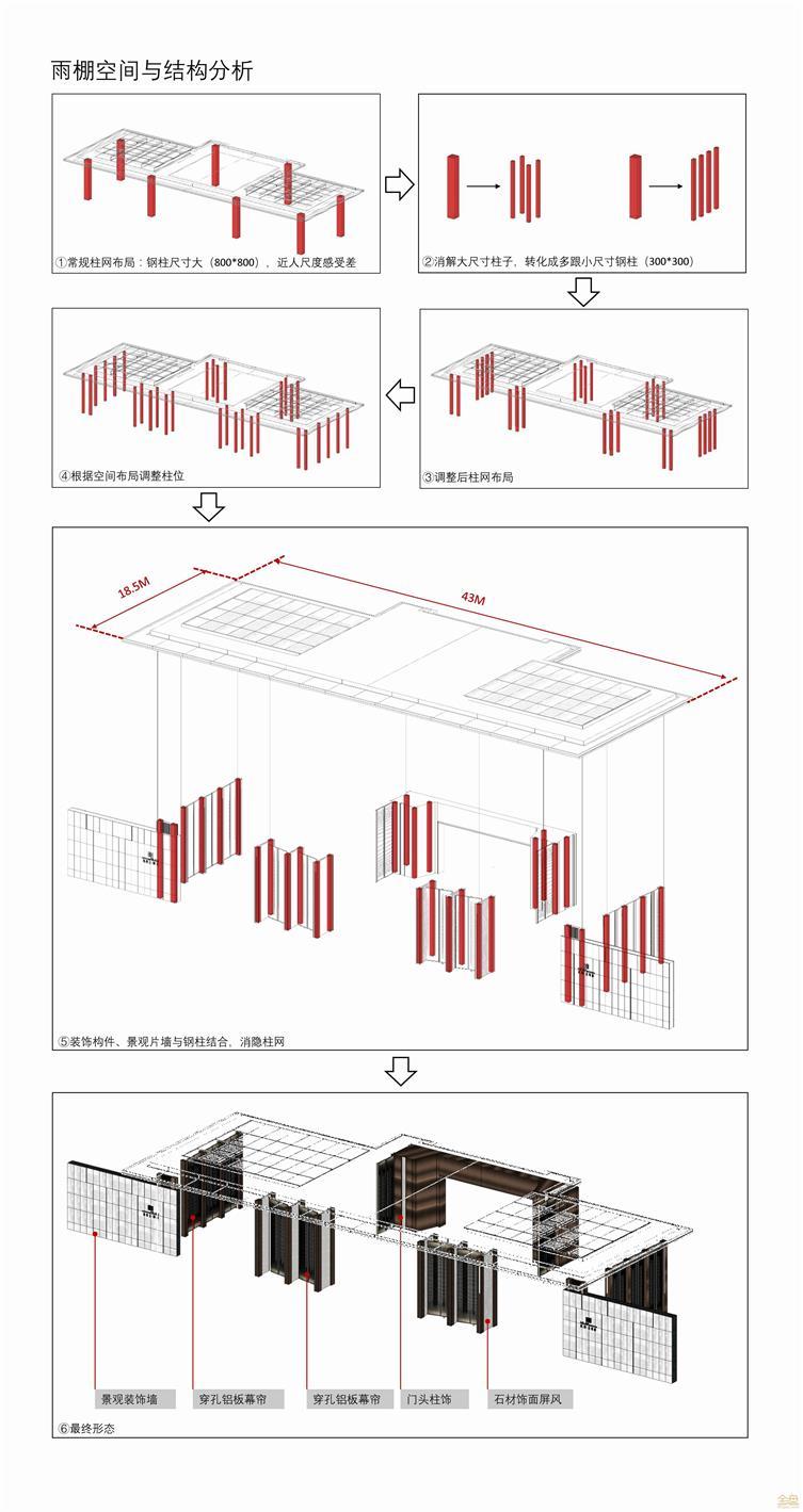 调整大小 雨棚空间与结构分析(1).jpg