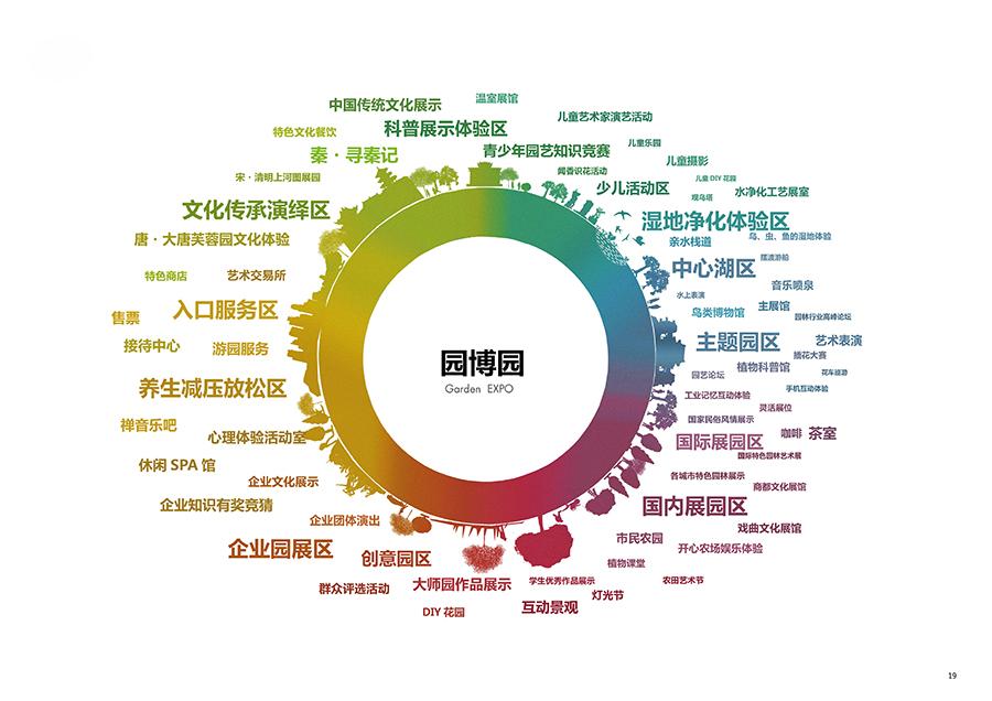 第十一届中国(郑州)国际园林博览会园博园设计 10.jpg