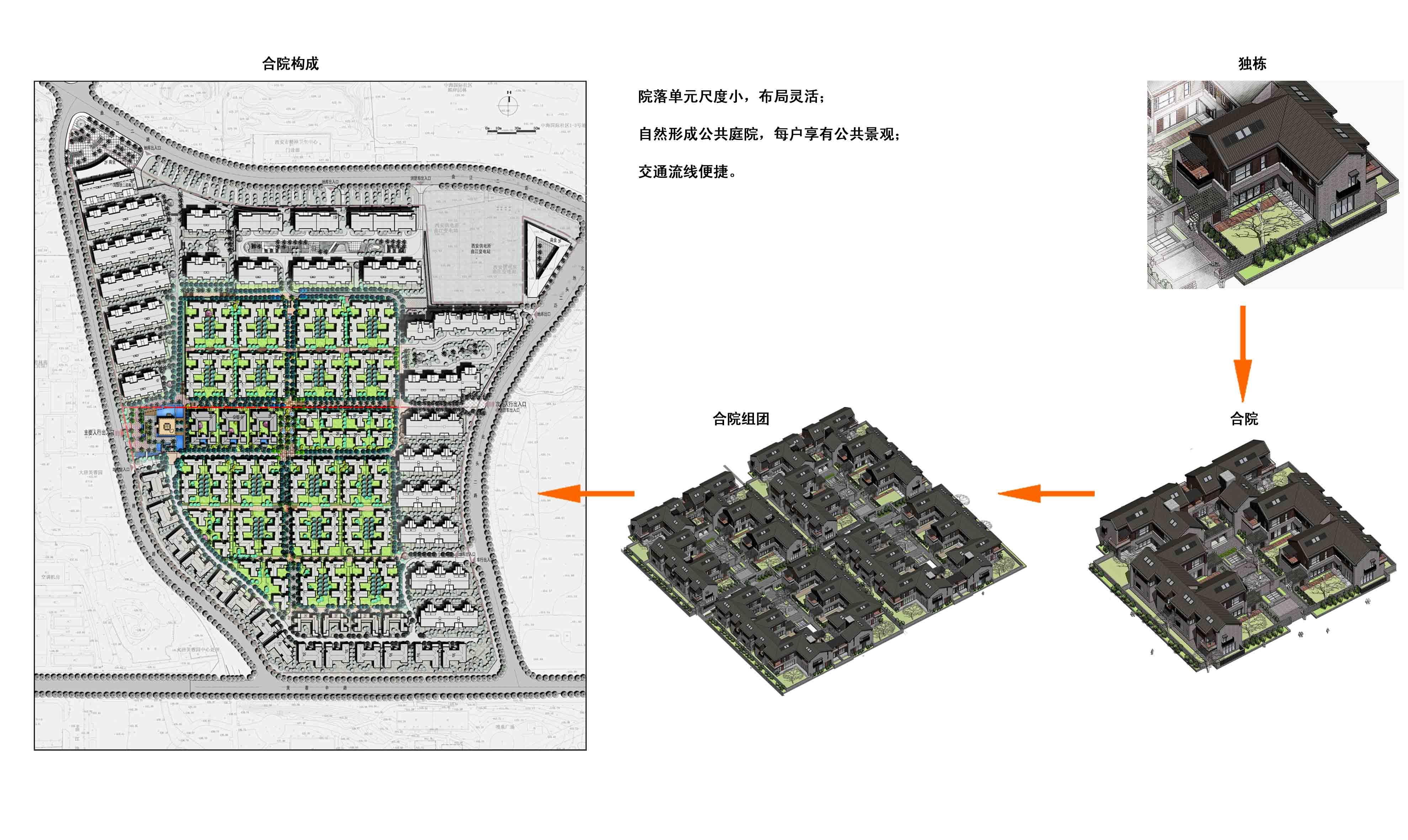 3建筑合院构成分析.jpg