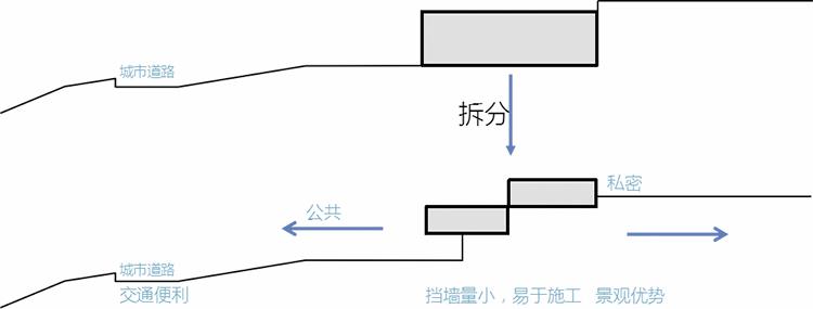 体块生成-6.jpg