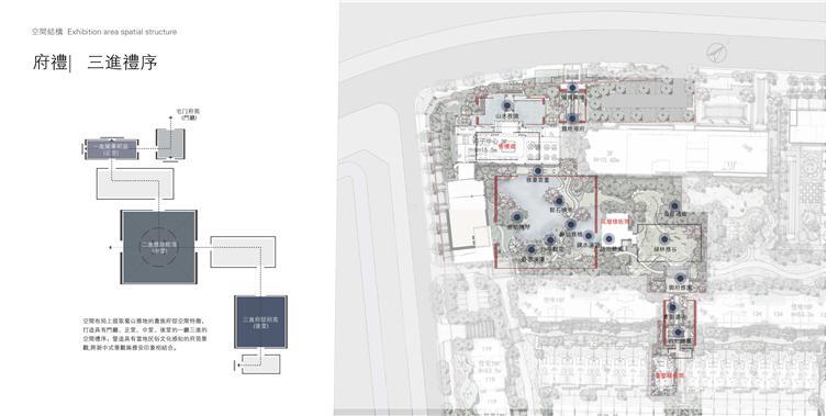 3.5空间结构.jpg