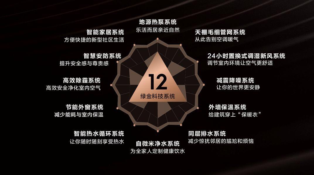 金茂·色谱计划天津上东金茂悦精装产品研发