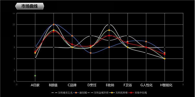6.市场曲线.jpg
