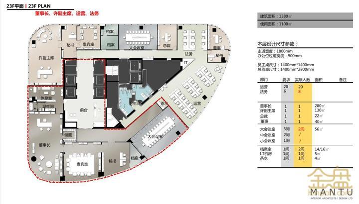 上海世茂大厦总部办公楼