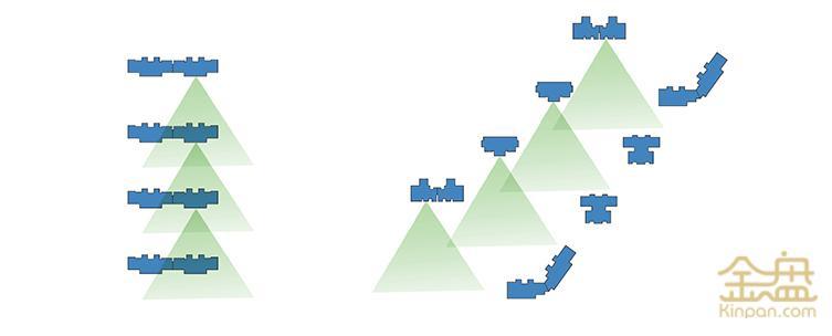 4-4项目优势分析2.jpg