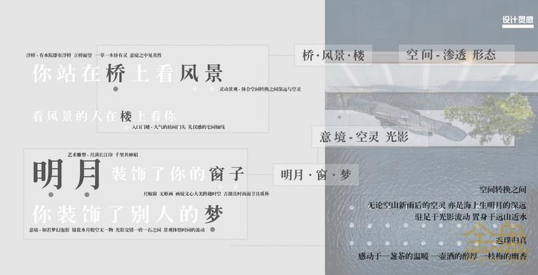 海门阳光城·长江印