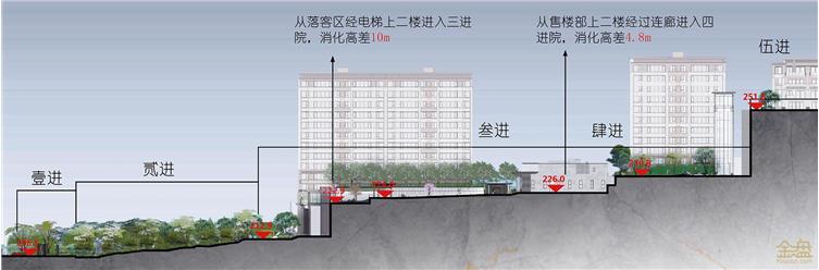 重庆新城-09.jpg