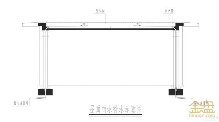 屋面排水示意图 (2).jpg
