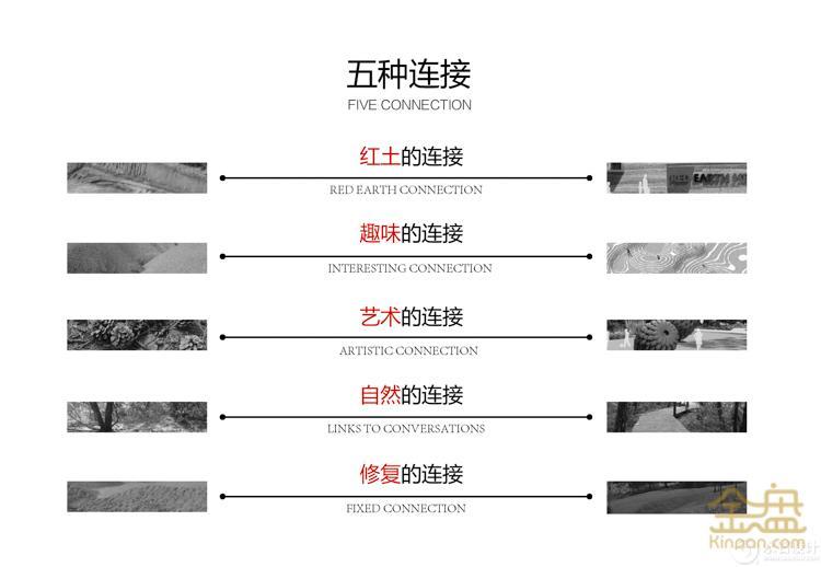 五种连接ok.jpg