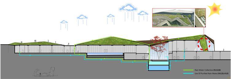 07会所立体绿化- Vertical Green System.jpg
