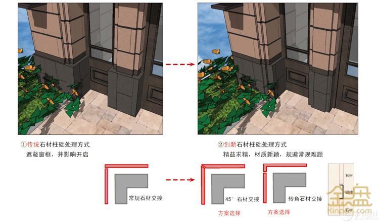 精细化设计 拷贝.jpg