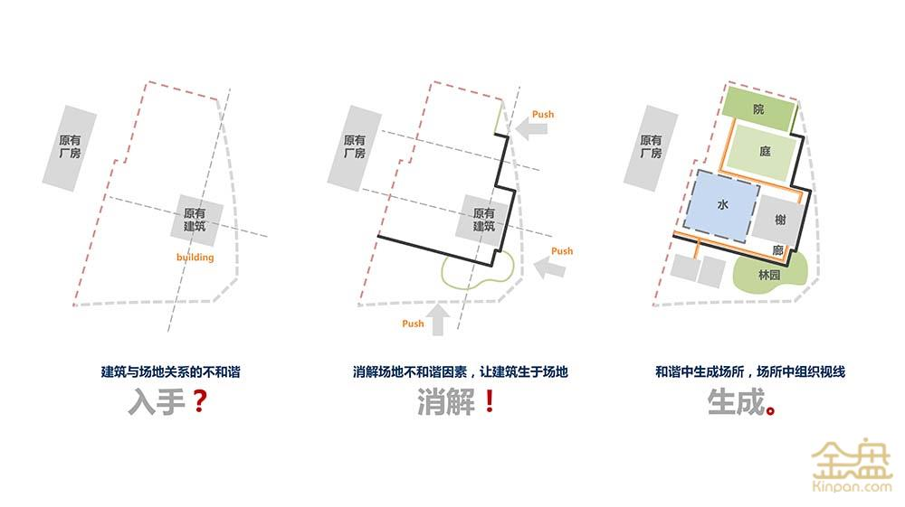 郑州孔雀城示范区