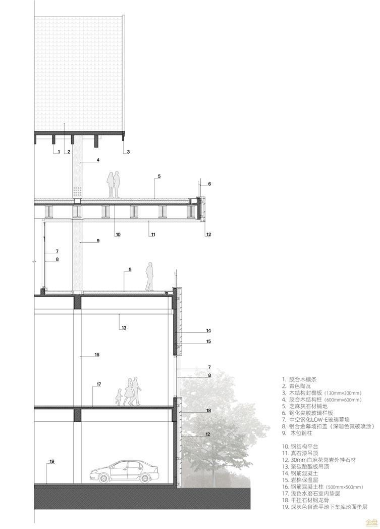 20190529-艺术馆墙身-1.jpg