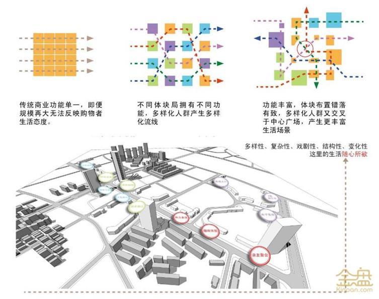 商业分析3.jpg
