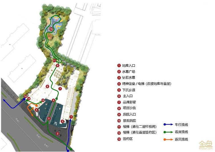 中海国际社区展示中心