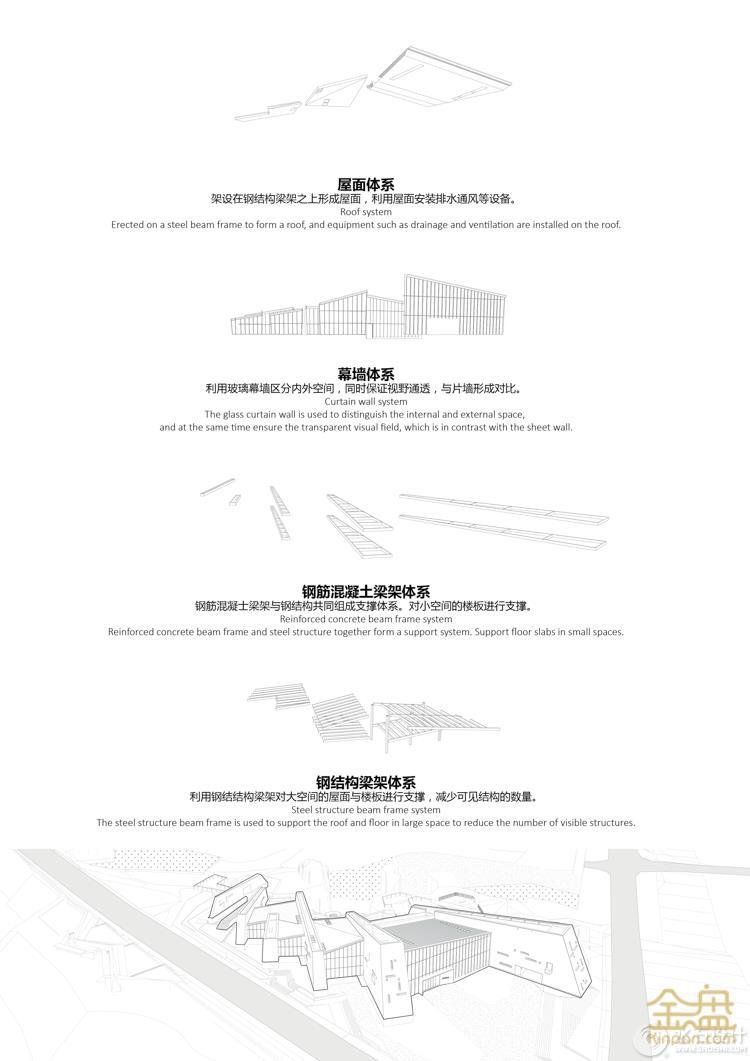 02 结构分析.jpg