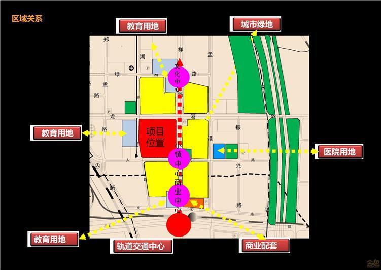 郑州康桥林语镇