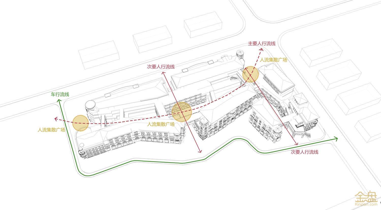 2016-11-1天津首创7-8地块-流线分析.jpg