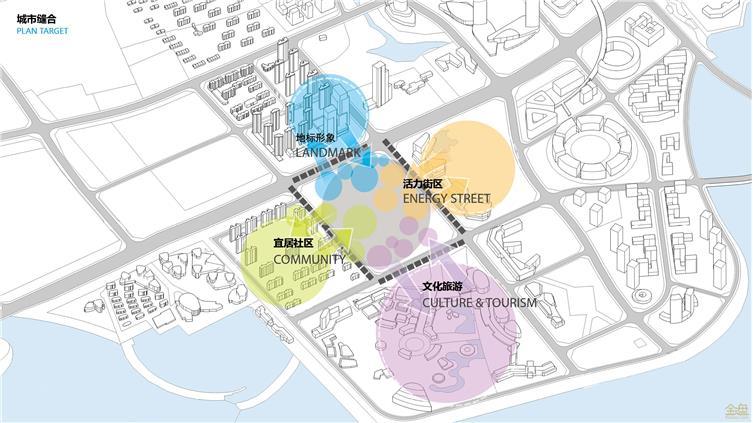 青岛西海岸中心方案-20190604a.jpg