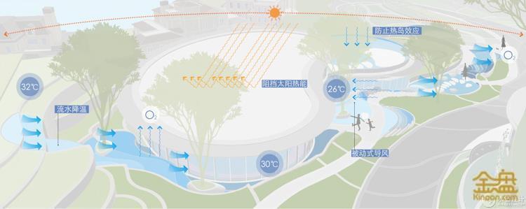 气候景观1.jpg