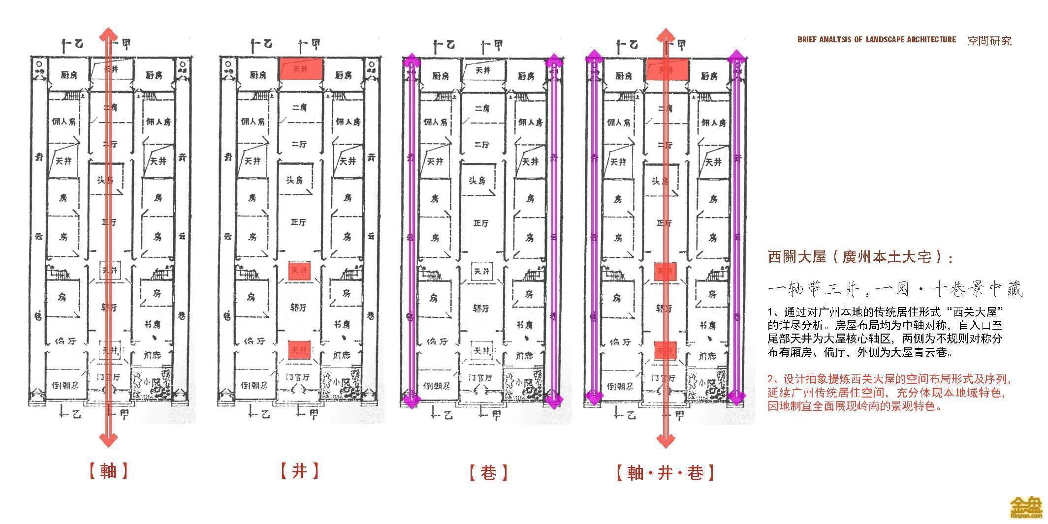 页面提取自-20170915广州中冶概念汇报文本第六版.jpg