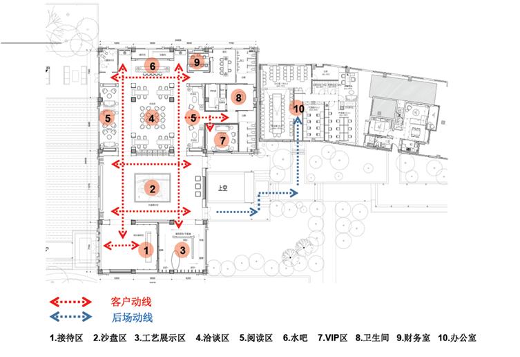 广东佛山·金辉优步大道销售中心