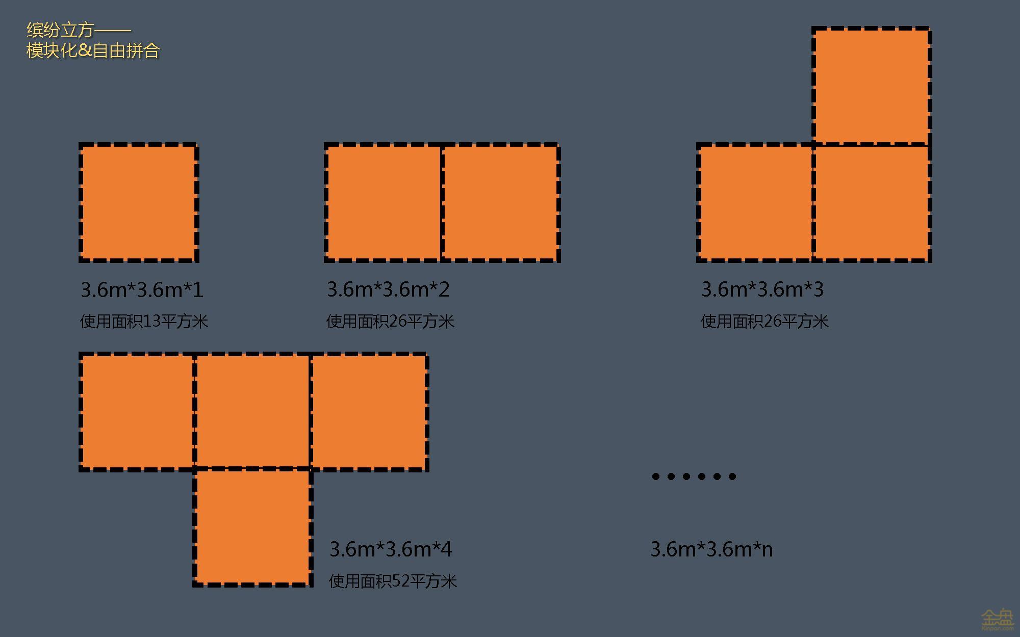 缤纷盒子 模块化 .jpg