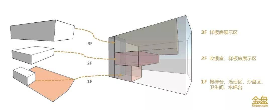 空间分析.jpg