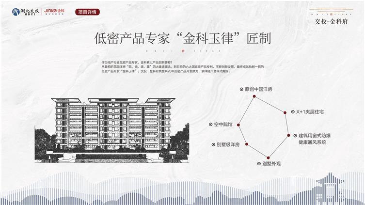 随州交投·金科府项目推介ppt20200529(详细版)_页面_23.jpg