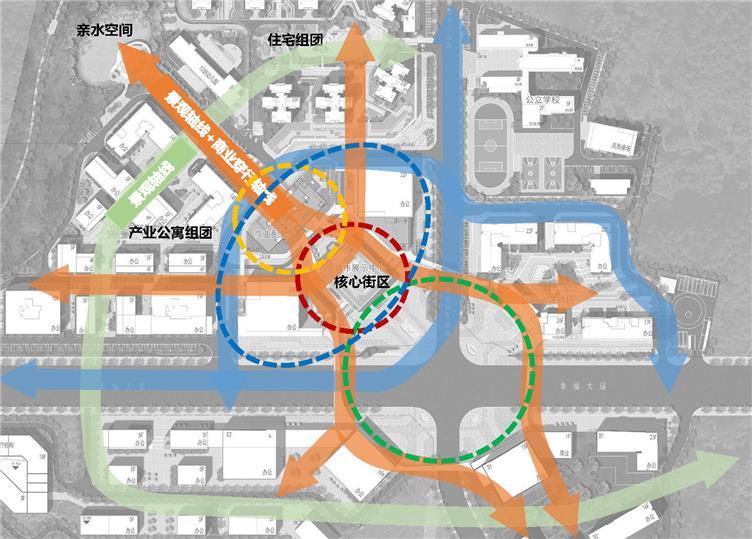 页面提取自-2020年第3期:三分院分享郊区产城自造产品吸引力0618(1)-2_页面_3.jpg