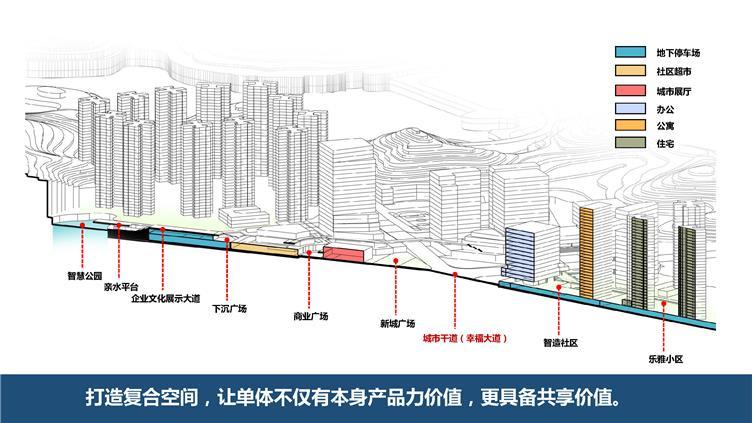 页面提取自-2020年第3期:三分院分享郊区产城自造产品吸引力0618(1)-2_页面_5.jpg