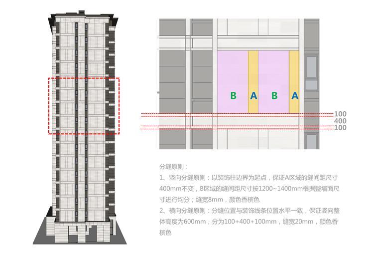 20180516-金科博翠江岸项目(立面控制)-9.jpg