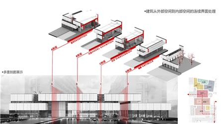 上海华润美兰湖玲珑悦府展示区