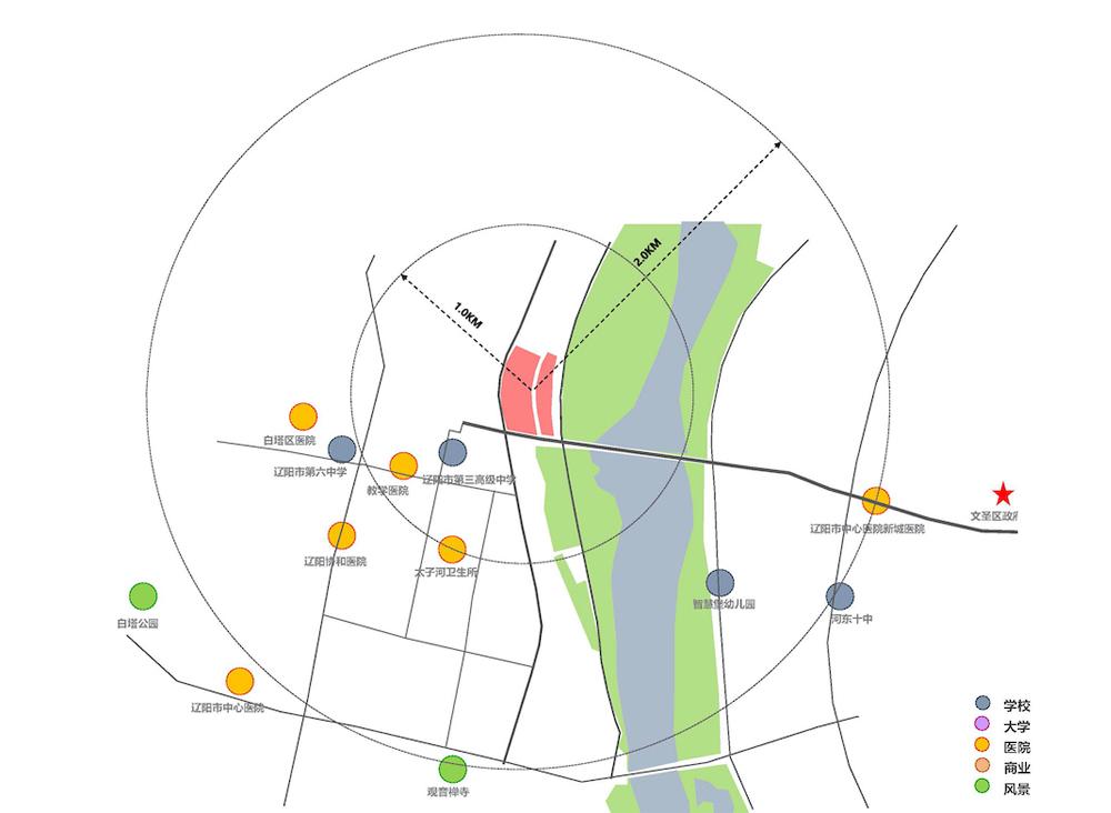 02区域分析副本.jpg