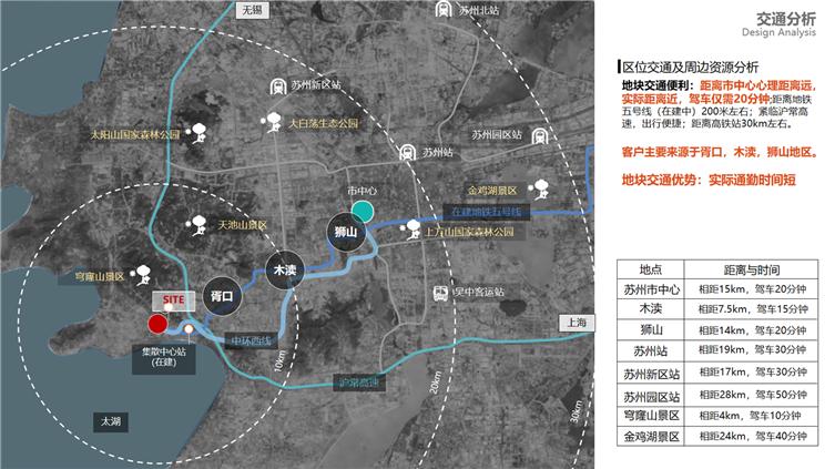 苏州龙湖 大境天成(大区)