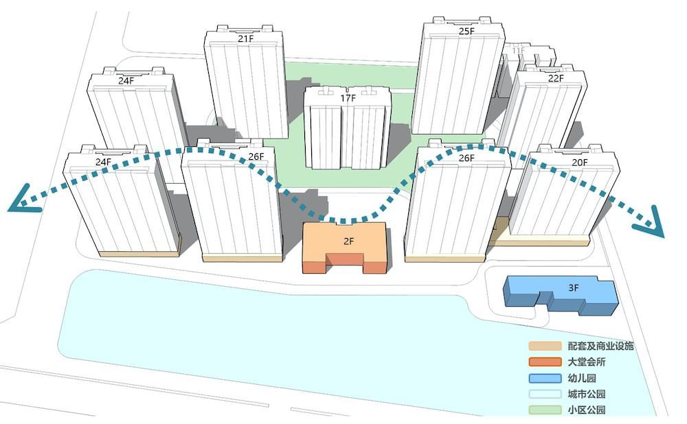 8-规划形态及城市天际线分析.jpg