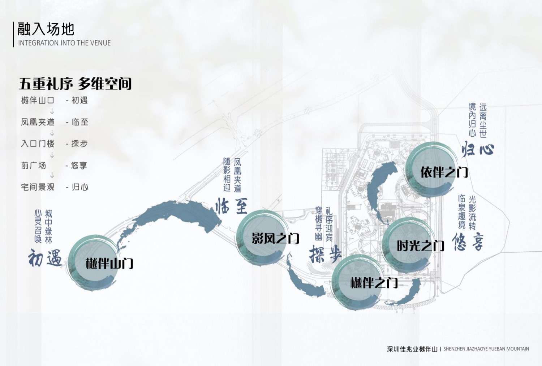 深圳佳兆业樾伴山