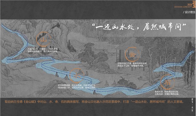20191114金山建发景观方案文本1_页面_11.jpg