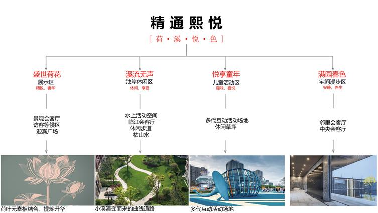 +贵港覃塘精通熙悦展示区9.jpg