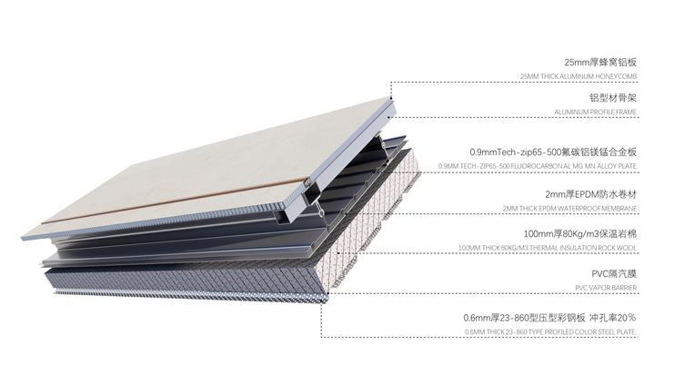 035 蜂窝铝板+铝镁锰直立锁边屋面.JPG