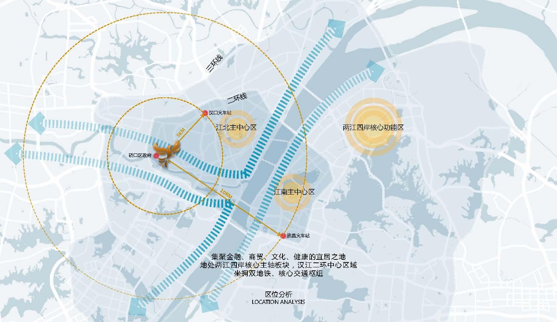 武汉 · 招瑞置业