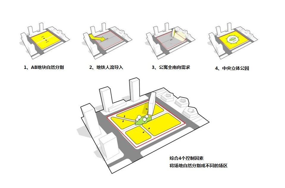 10.总图布局策2.jpg
