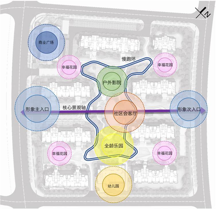 """空间分析""""一轴、一环、一核、五大主题节点"""".jpg"""