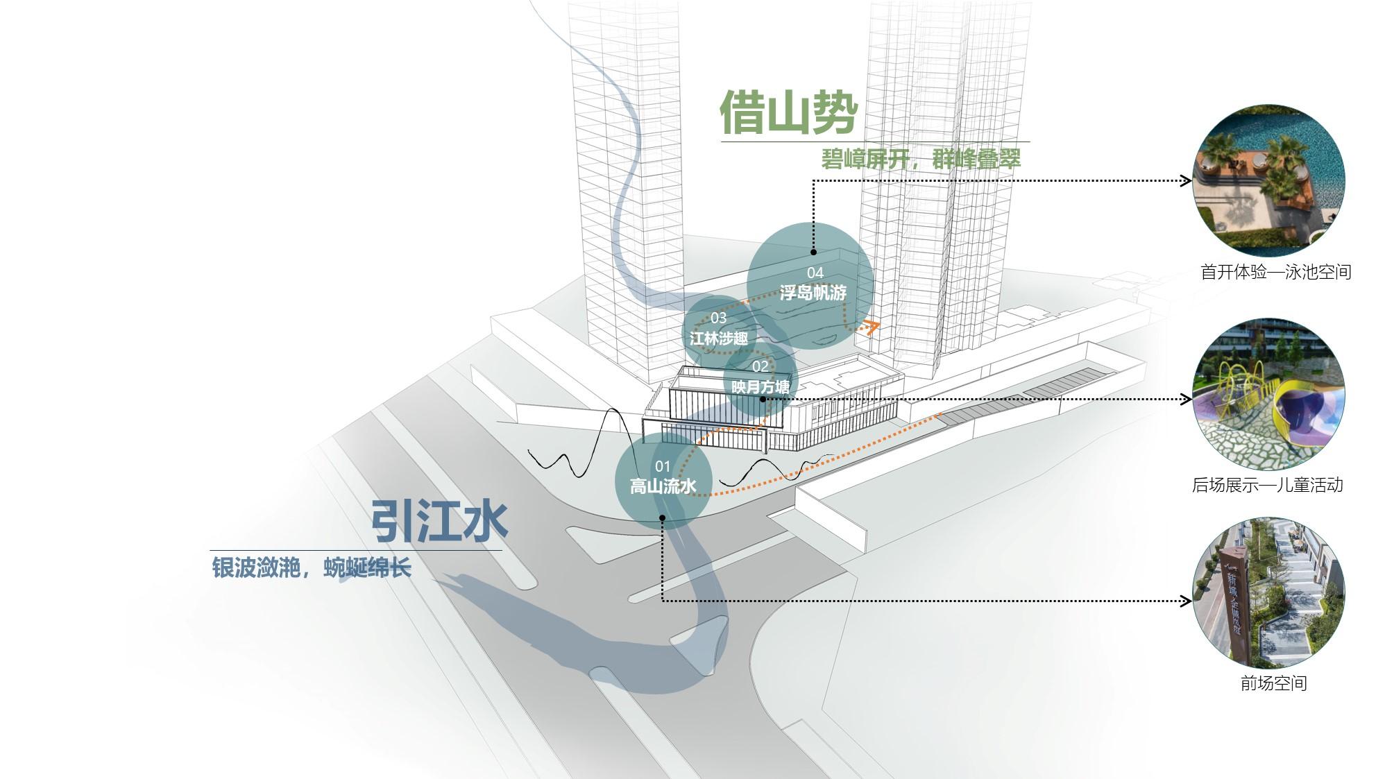 20200715 韶关中骏·雍景湾项目景观示范区方2.jpg