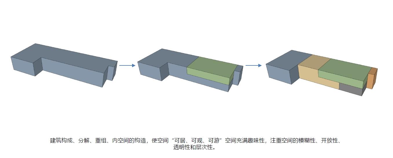 售楼处建筑结构.jpg